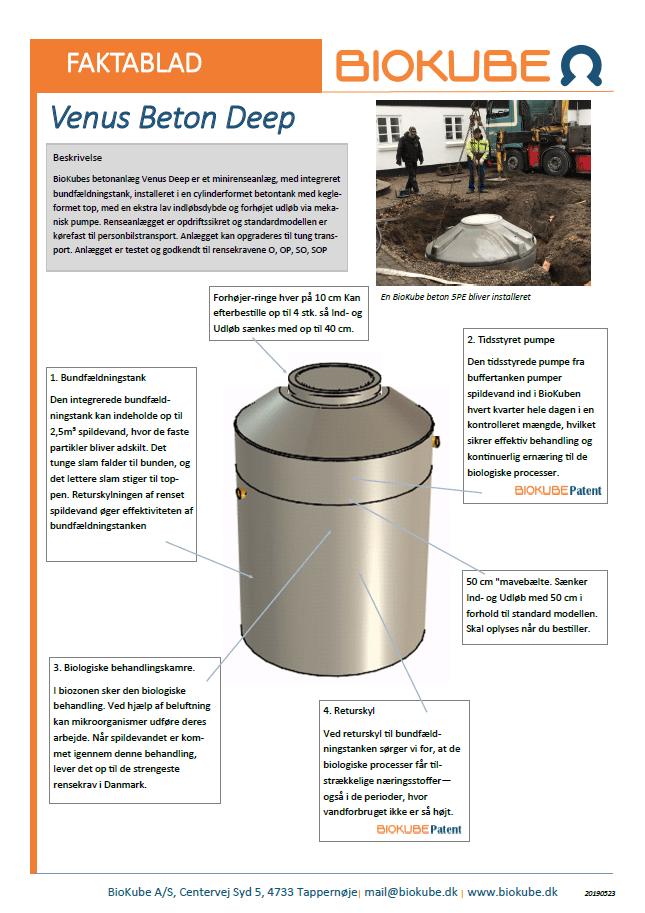 Minirenseanlæg beton